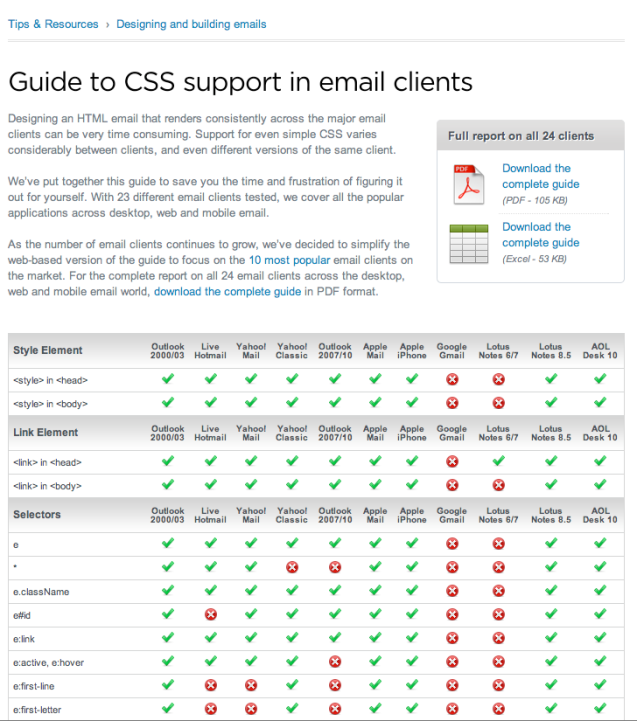Guide to CSS support in email clients